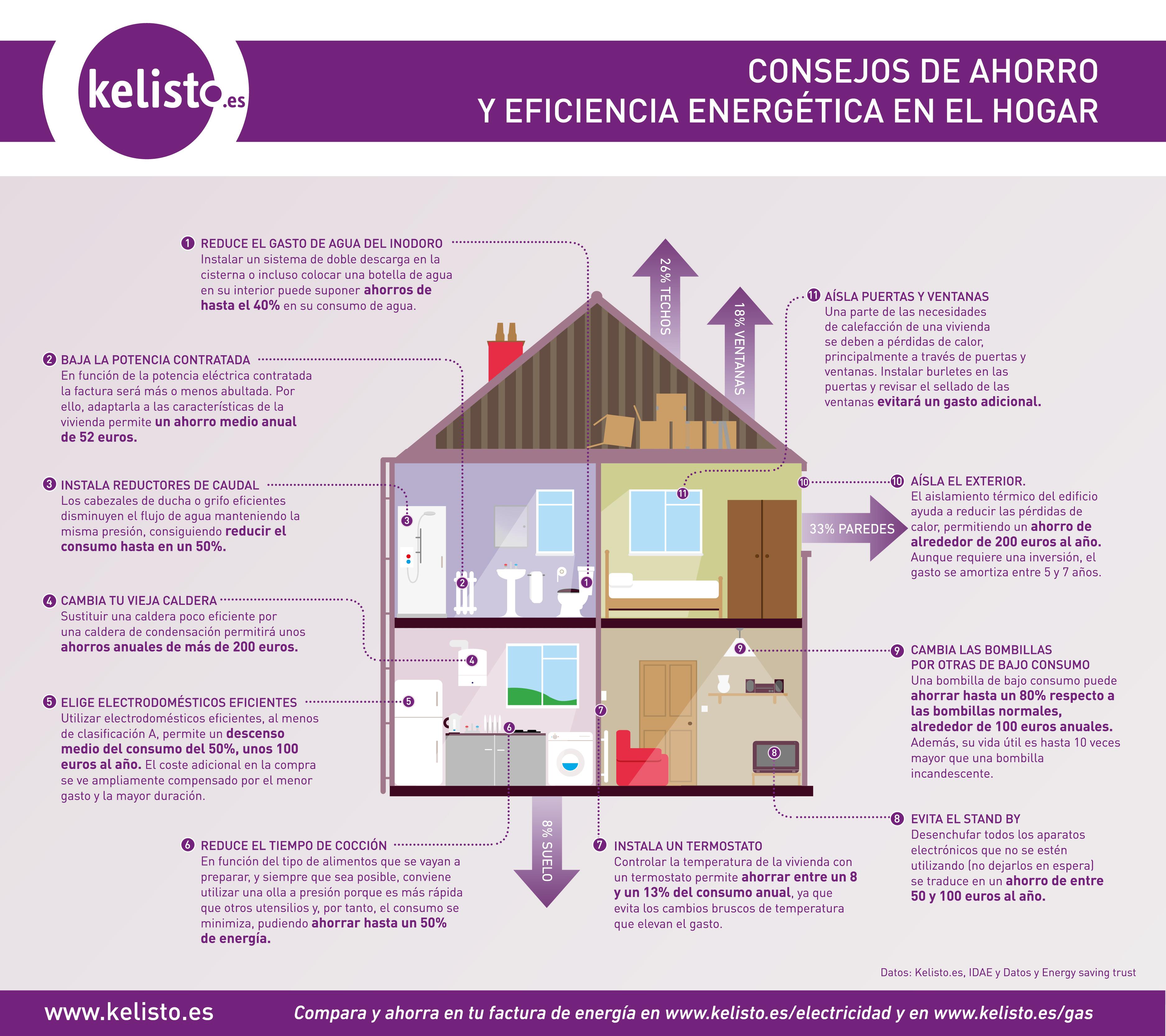 Kelistoes_infografiaeficienciaenergetica_def