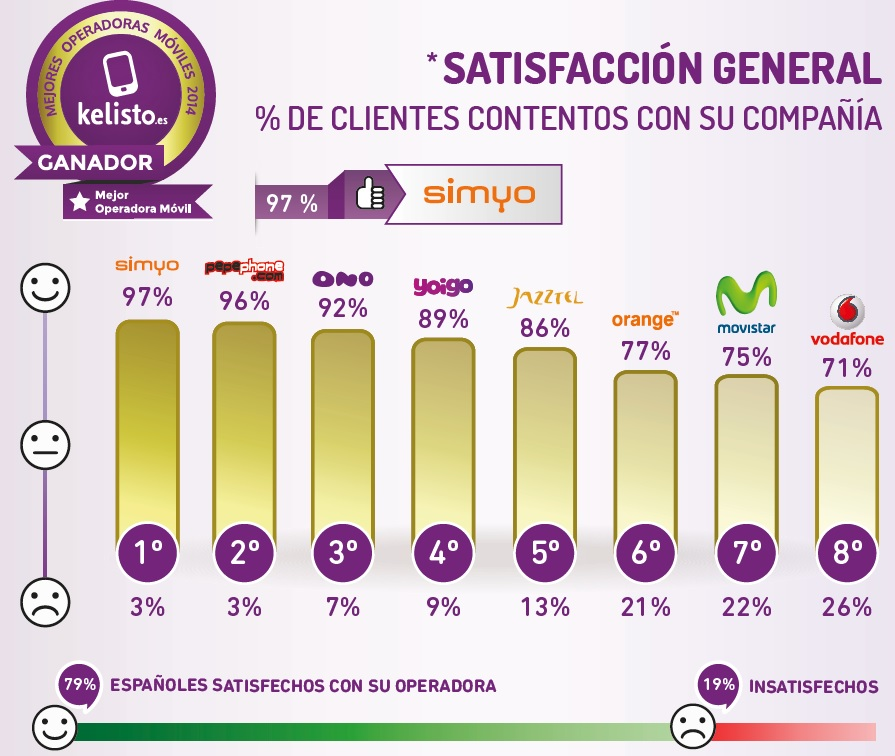 Satisfaccion%20general