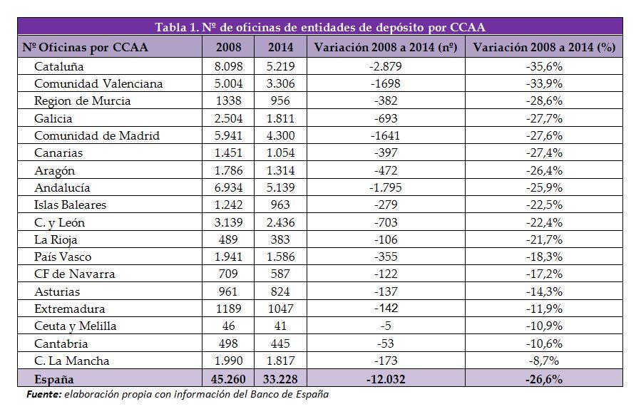 Tabla%201_3%c2%ba%20oleada