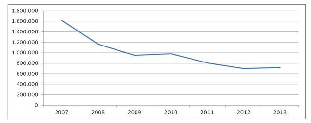 Grafica%202_coches%20robados