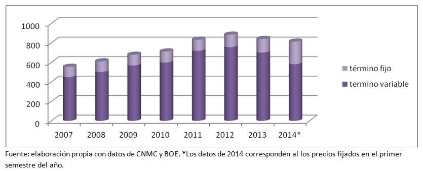 Grafico%201_energia