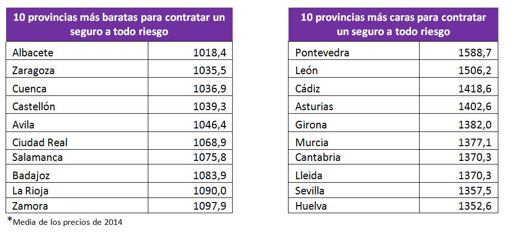 Tabla%203%20ciudadex%20mas%20caras