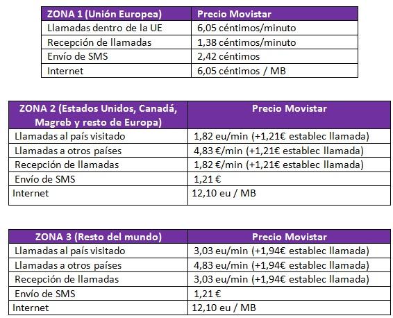 Movistar_roaming