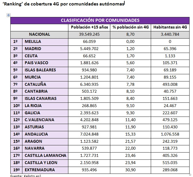 Ranking%20comunidades
