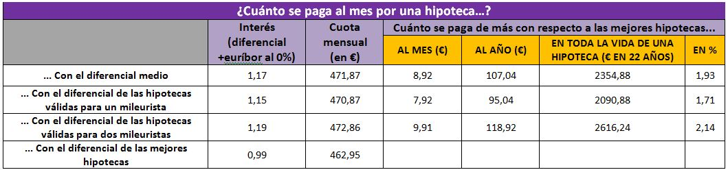 Tabla%20hipotecas