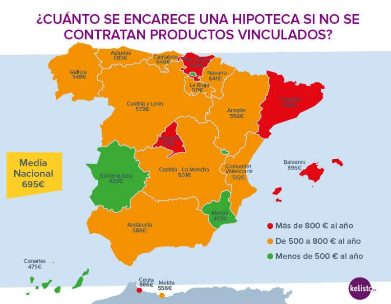 Mapa vinculaci%c3%b3n hipotecaria