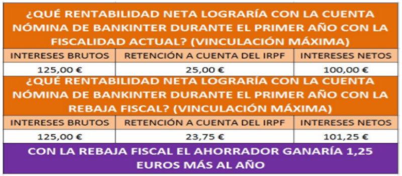 Rebaja fiscal 4