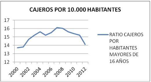 Cajeros%201