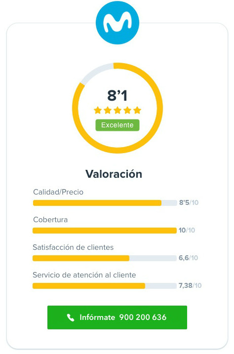 Movistar opinion%20%20%282%29