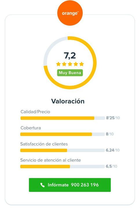Orange opinion%20%20%284%29