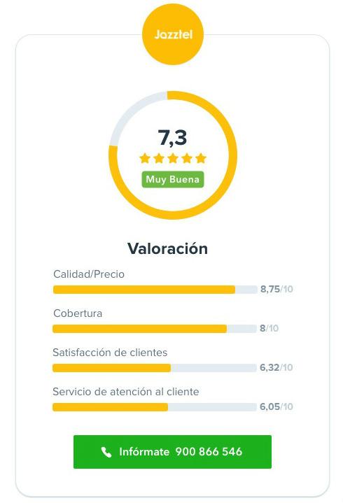 Jazztel opinion%20%282%29