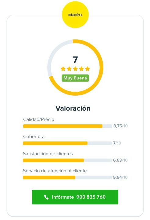 Masmovil opinion%20%283%29