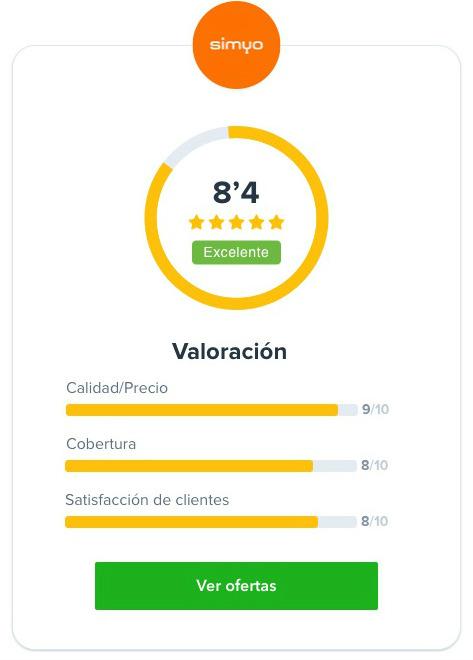 Simyo opinion%20%282%29