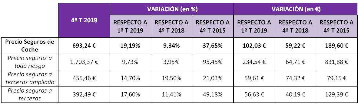 Indice%20de%20precios%20anual tabla2